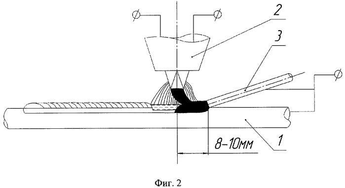 Способ сварки трехфазной дугой