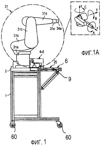 Устройство и способ изготовления катушки испытательной липкой ленты и ее использование для визуализации воздушных потоков