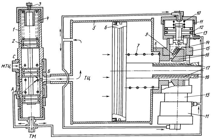 Автоматический фиксатор штока тормозного цилиндра железнодорожного подвижного состава реечного типа с клиновым зажимом и подтормаживающим клапаном