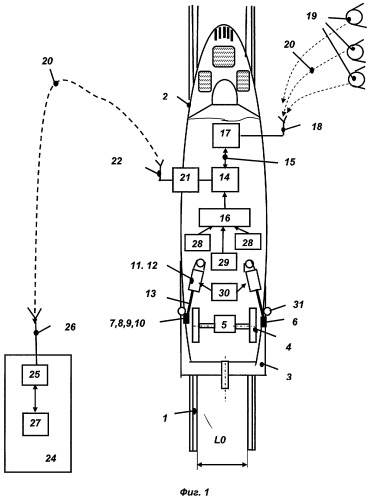 Способ контроля поперечного профиля и расстояния между рельсами железнодорожного пути и вагон-путеизмеритель