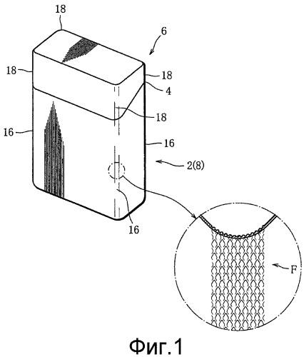 Упаковка для стержнеобразных курительных изделий и заготовка для нее