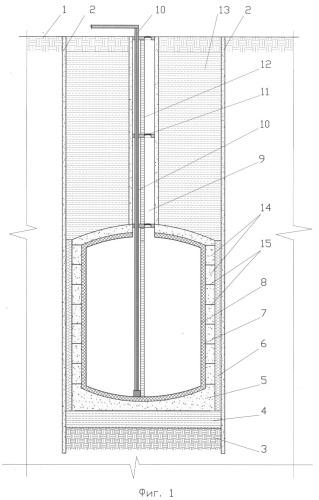Подземное хранилище сжиженного природного газа (пх спг)