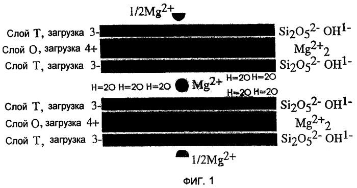 Способ улучшения поглощения вермикулитом ионов аммония, поглощающий материал, его применение и способы удаления аммония из окружающей среды