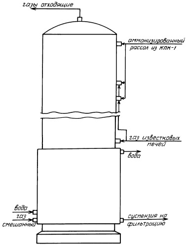 Способ получения крупнокристаллического бикарбоната натрия аммиачным методом