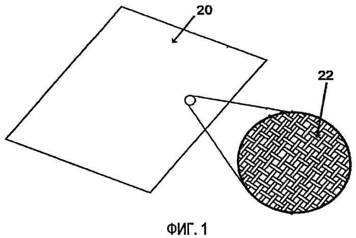 Микропористые воздухопроницаемые строительные и конструкционные материалы, включающие покрытые тканые и/или нетканые материалы, и способ их изготовления