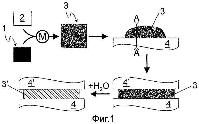 Однокомпонентный влагоотверждаемый полимерный пеноматериал