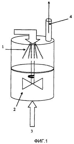 Способ извлечения полимера из жидкой среды