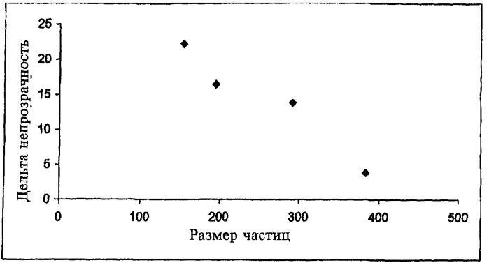 Водостойкий акриловый чувствительный к давлению адгезивный полимер (варианты) и этикетка на его основе (варианты)