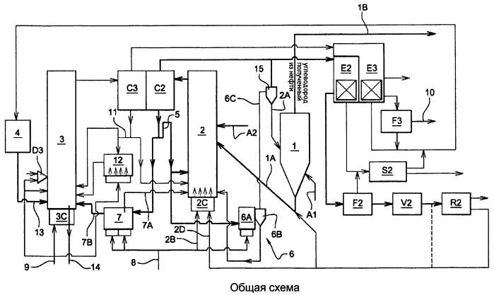 Конвертер для произведенных из нефти углеводородов в объединенной установке для сжигания с ловушкой для отделения двуокиси углерода