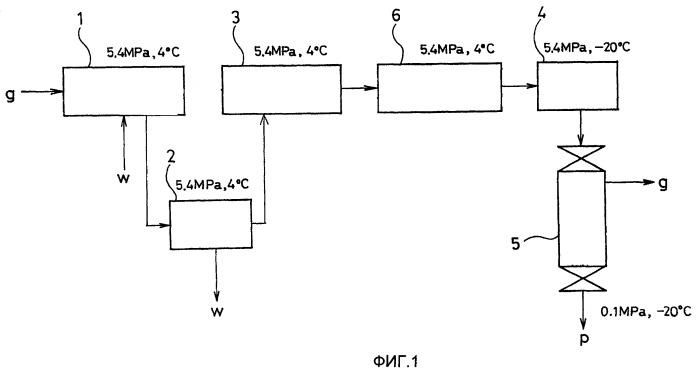 Способ получения гранул газового гидрата