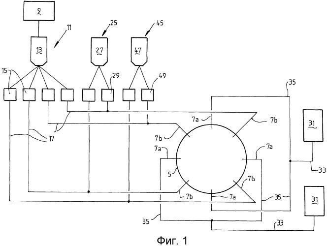 Подача твердых шихтовых материалов в процессе прямой плавки