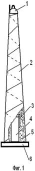 Опора из свитой ленты для подвески проводов линий электропередачи и способ ее монтажа