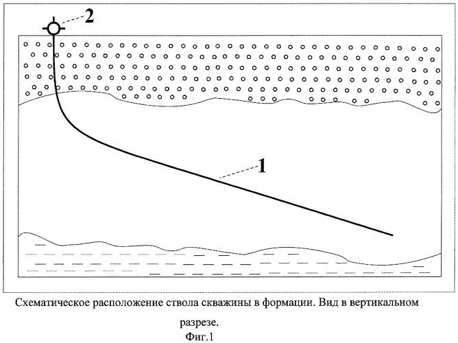 Шахматно-циклический способ разработки месторождений высоковязкой нефти и битумов