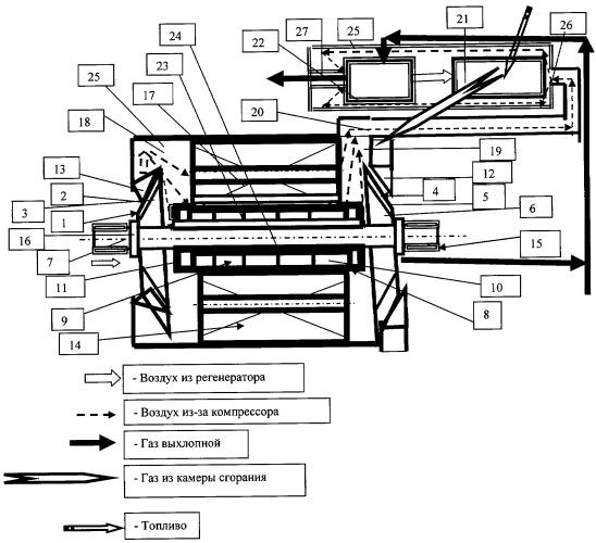 Турбоэлектрогенератор