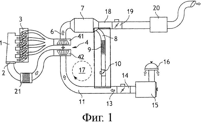 Способ управления двигателем, содержащим контур рециркуляции выхлопных газов