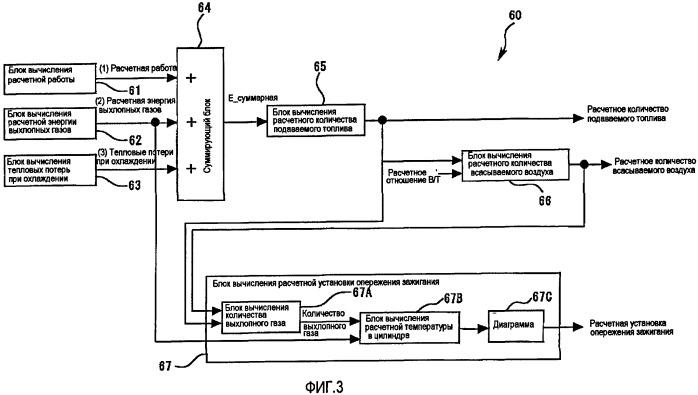 Устройство управления двигателя внутреннего сгорания
