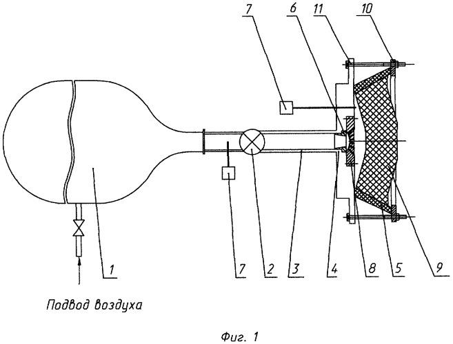 Стендовая установка для испытаний сопловых заглушек