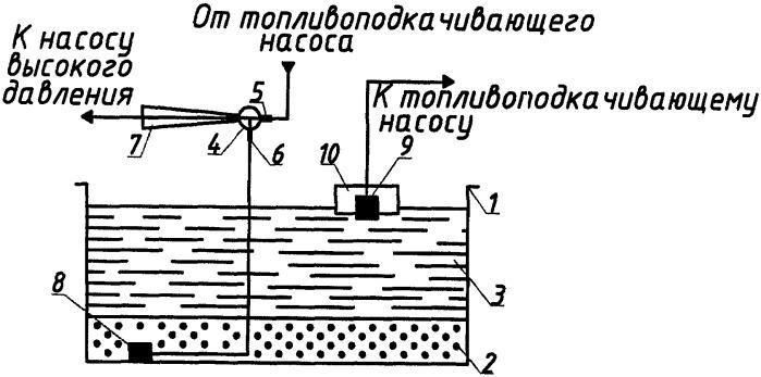 Устройство для приготовления водотопливной эмульсии в топливной системе тепловозного дизеля