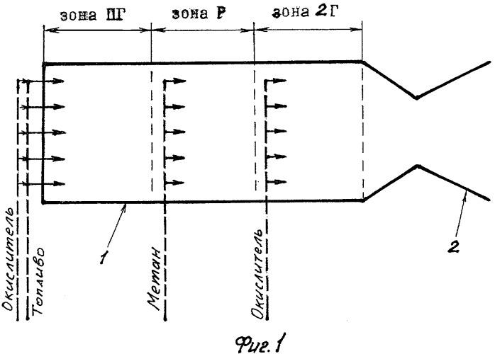 Трехзонный двигатель (варианты)