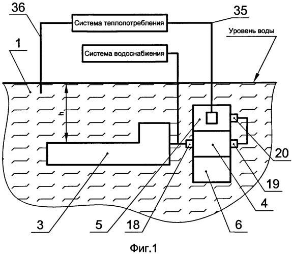 Многофункциональная гидромеханическая тепловая станция