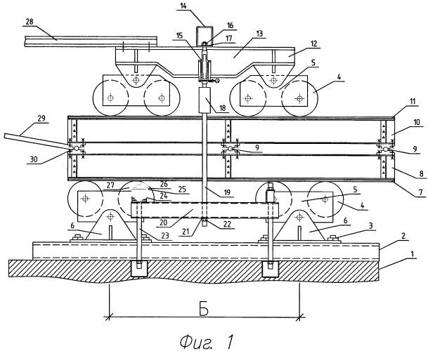 Автоматический способ испытания на выносливость четырех подкрановых балок в стенде