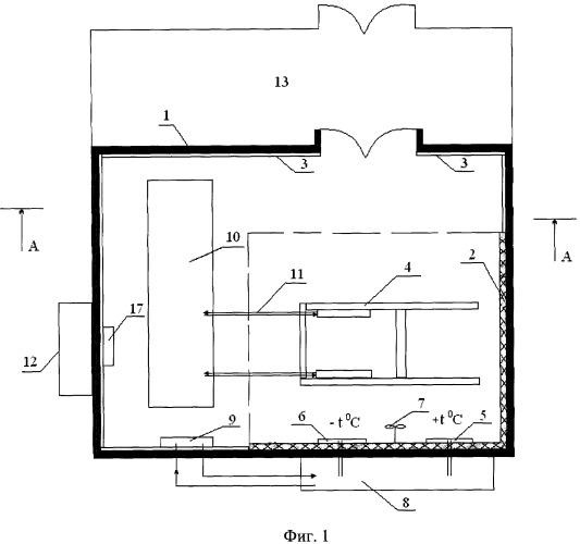 Способ проведения испытаний радиотехнических изделий