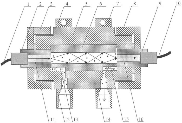 Спектрофотометрическая жидкостная кювета