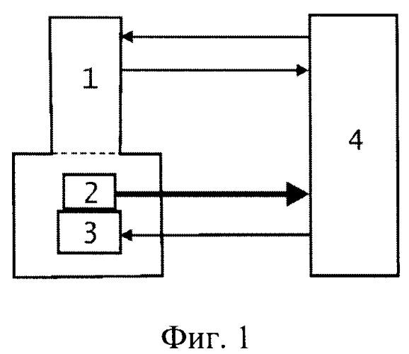 Способ формирования изображения топографии поверхности объекта