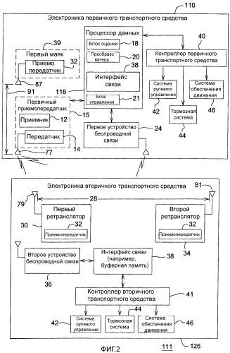 Способ и система для определения относительного местоположения подвижных транспортных средств