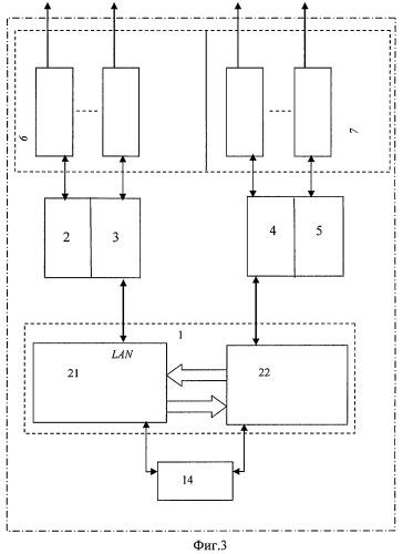 Управляющий вычислительный комплекс маневровой автоматической локомотивной сигнализации