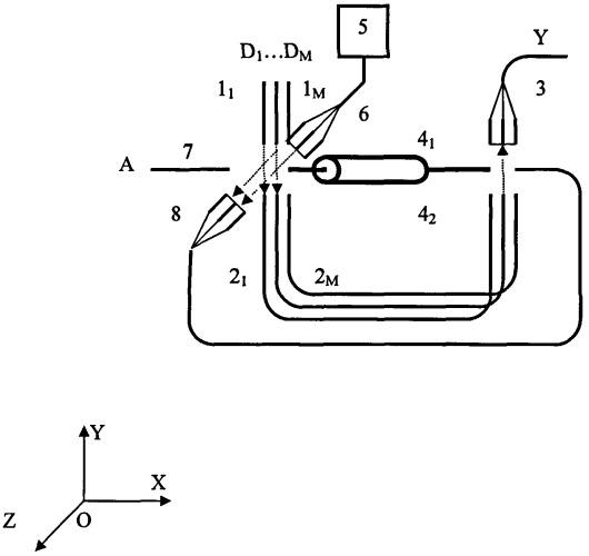 Оптический аналоговый наномультиплексор