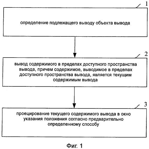 Способ указания положения и устройство указания положения