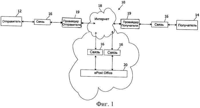 Система и способ передачи документов и управления документооборотом