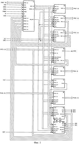 Контроллер интерфейса