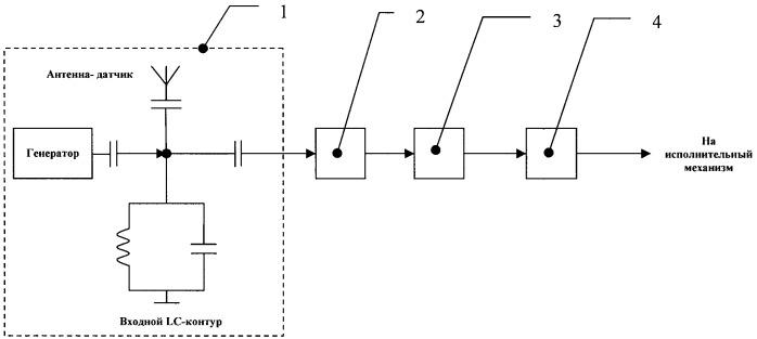 Резонансное емкостное устройство для охранной сигнализации