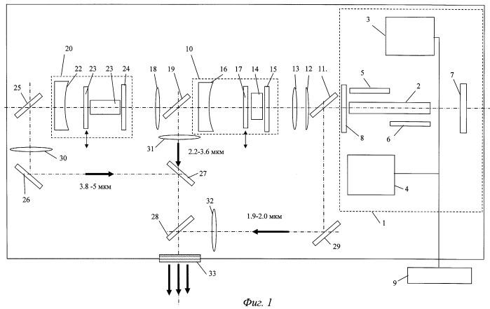 Способ получения инфракрасного излучения и устройство для его осуществления