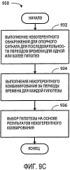 Структура опорных сигналов для поиска сот в ортогональной системе беспроводной связи