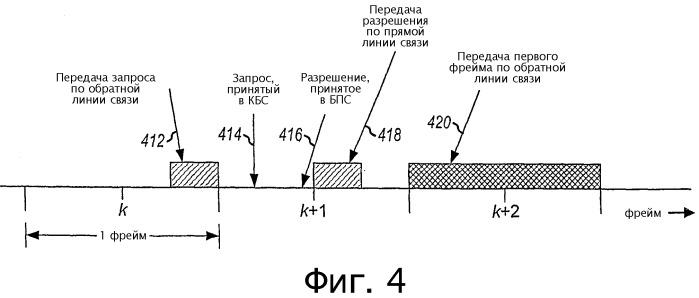 Канальная архитектура обратной линии связи для системы беспроводной связи
