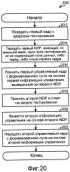 Способ и система обеспечения обратной связи для формирования луча в системах беспроводной связи