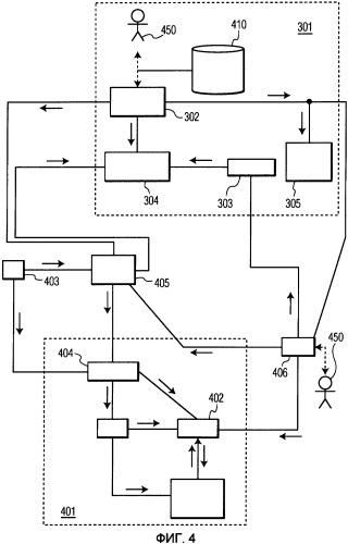 Система, устройство и способ создания шаблонов, предлагающих установки по умолчанию для типичных виртуальных каналов