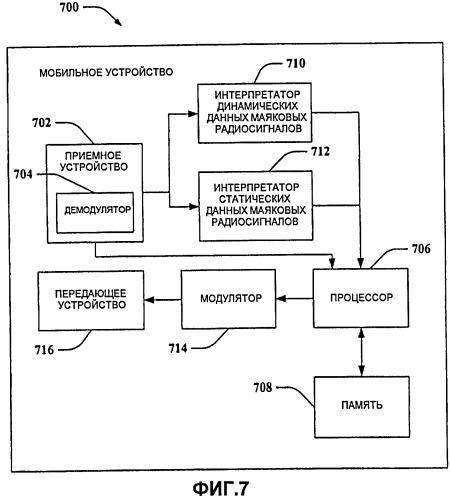 Символы маяковых радиосигналов с прогрессивной информацией