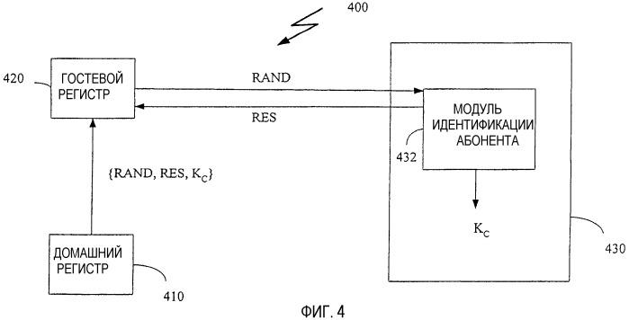 Устройство и способ для защищенной системы радиопередачи
