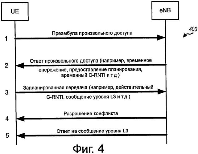Повторная синхронизация временных идентификаторов ue в системе беспроводной связи