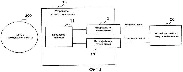 Устройство сетевого соединения и способ сетевого соединения