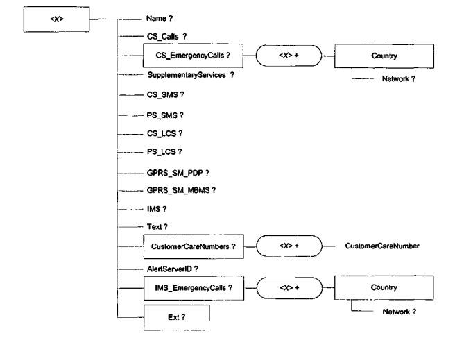 Селективное управление возможностями пользовательского оборудования