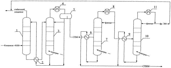 Способ получения одоранта для природного газа