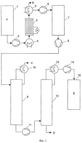 Реактор, установка и промышленный способ для непрерывного получения высокочистого тетрахлорида кремния или высокочистого тетрахлорида германия