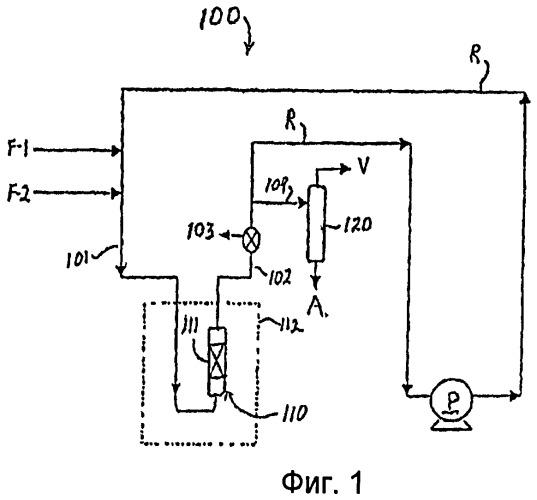 Биметаллические катализаторы алкилирования