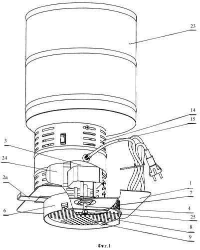 Устройство для дробления сыпучих материалов и узел крепления электрического шнура