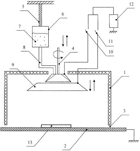 Способ нанесения слоя из композитных материалов на полупроводниковые элементы солнечных батарей